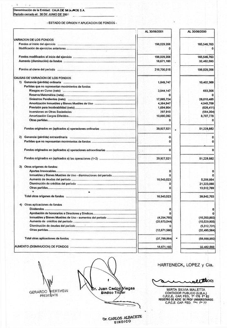 APLICACIONDE FONDOS 2000/2001